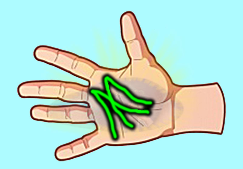 letter a on palm of hand if you a letter m on the palm of your this is 25533 | M